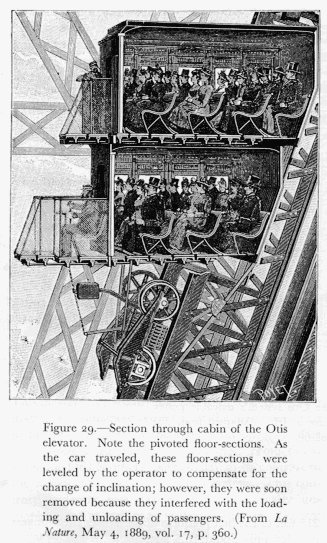 Sketch of lifts showing seats.